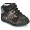 Schuhe Mädchen Boots Catimini